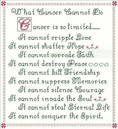 What Cancer Cannot Do! World Cancer Day - February 4th