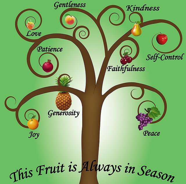 This Fruit is Always in Season!  Galations 5:22-23