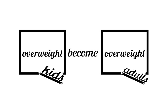 Overweight Kids become Overweight Adults!  October 11th is World Obesity Day!